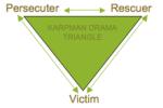 Steven B. Karpman, M.D. - http://www.karpmandramatriangle.com/pdf/DramaTriangle.pdf